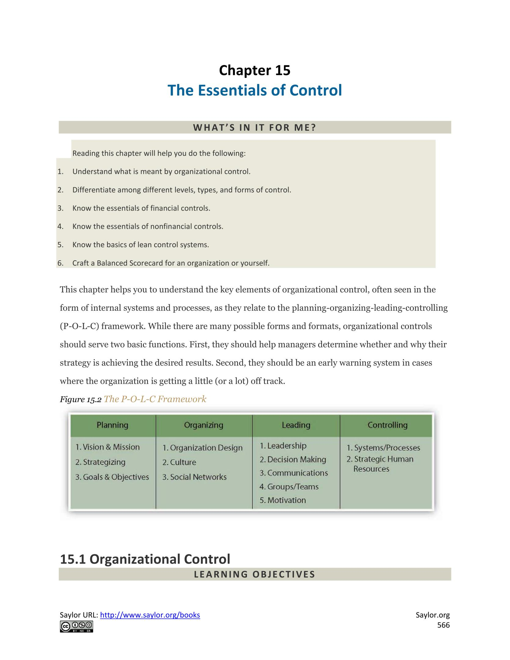 planning organising learning and controlling