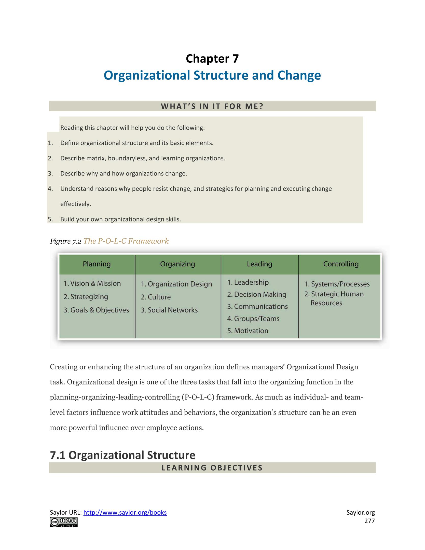the factors that influence organizational structure