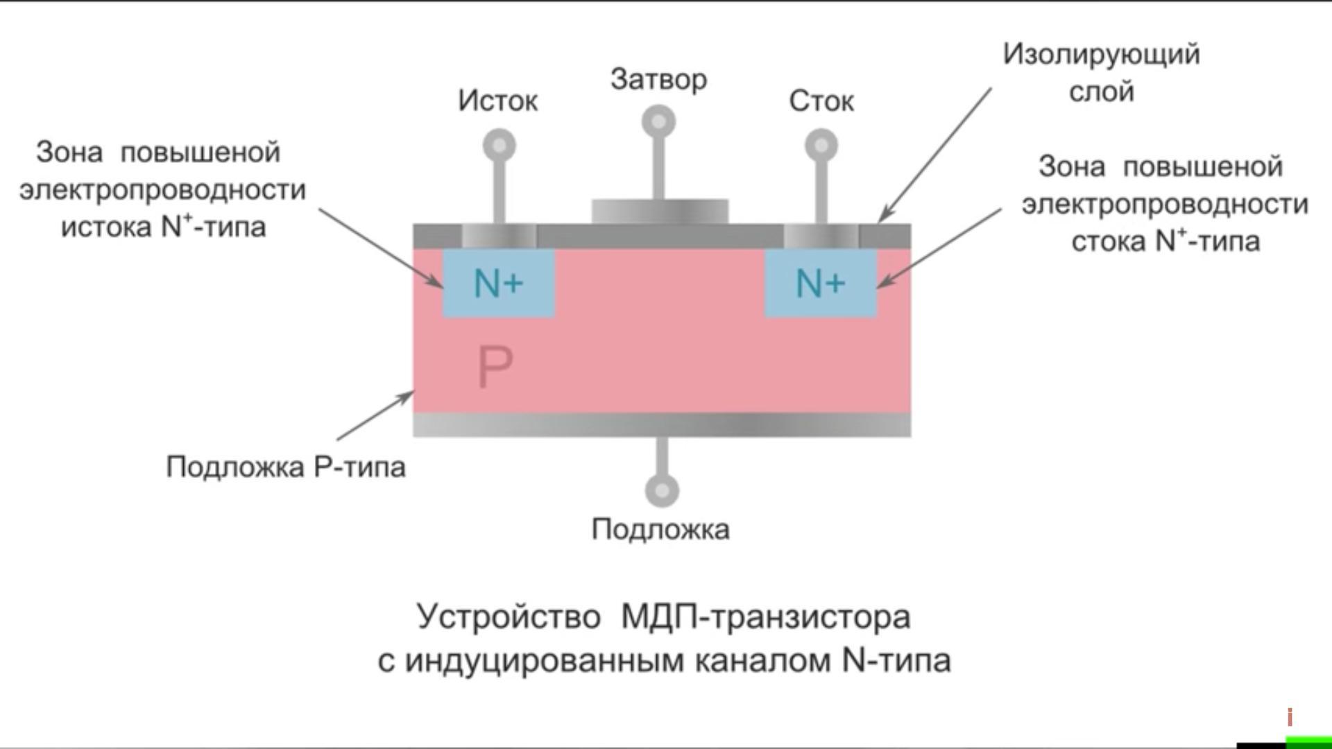 Моп транзистор на схеме